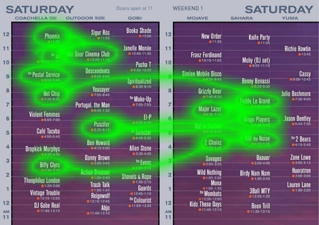 Coachella 2013 >> W1 Saturday Strategy