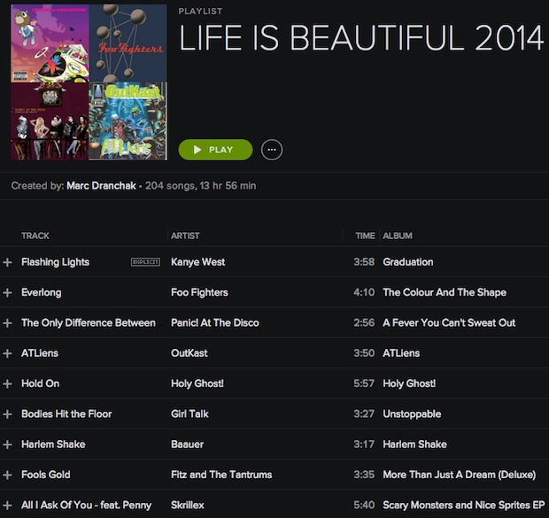 LIfe Is Beautiful 2014 >> Playlist